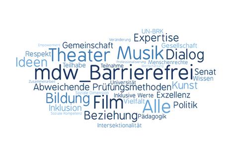 Wordcloud: verschiedenfärbige und verschieden große Wörter mit Bezug zum zum Thema mdw_barrierefrei