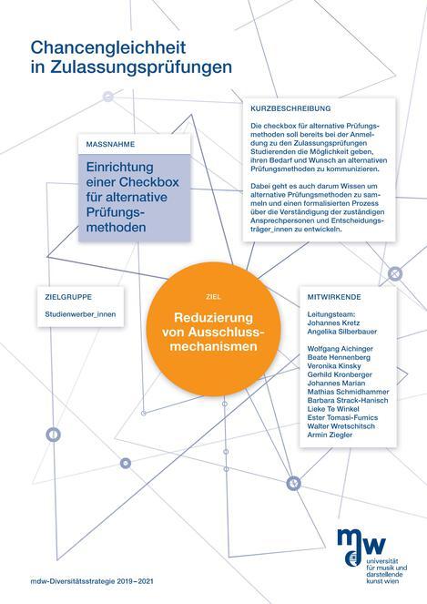 wissenschaftliches Poster: Chancengleichheit in Zulassungsprüfungen