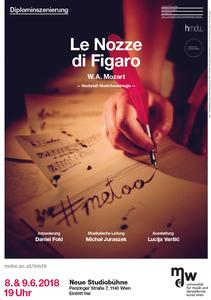Plakat: Le Nozze di Figaro - W.A. Mozart 2018
