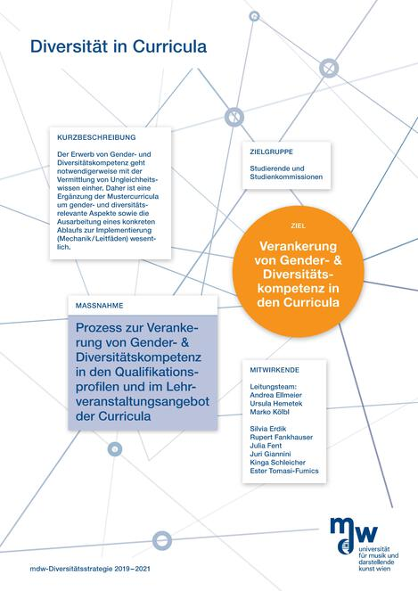 wissenschaftliches Poster: Diversität in Curricula