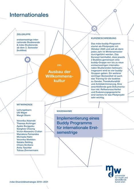 wissenschaftliches Poster: Internationales