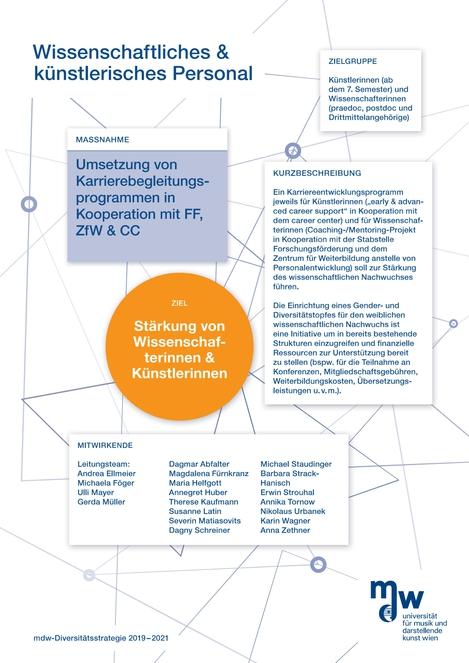 wissenschaftliches Poster: Wissenschaftliches & künstlerisches Personal
