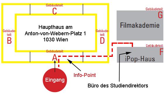 Weg zum Infopoint und Studiendirektor