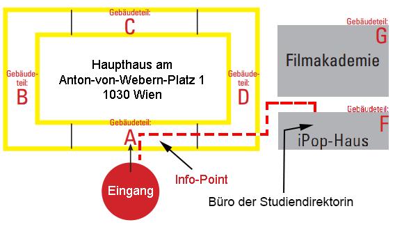 Weg zum Infopoint und Studiendirektorin